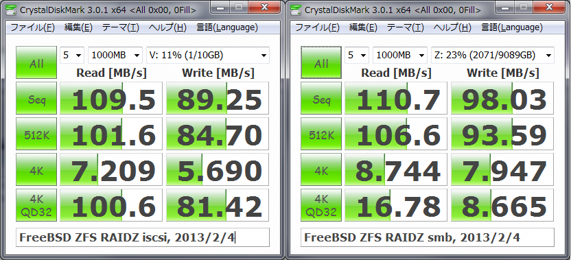 freebsd_zfs_bench_2013_2_4.png