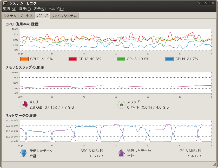 gnome_system_monitor.png
